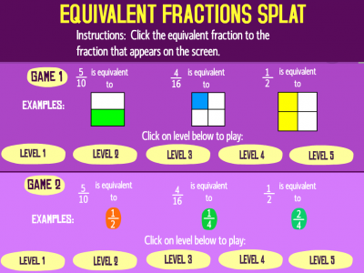 Equivalent Fractions Splat Teaching And Learning Resources